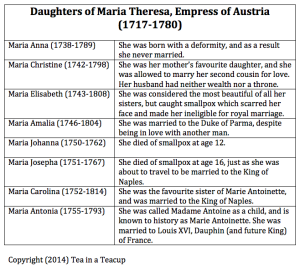 A brief summary of the lives of Marie Antoinette's sisters. There were four other daughters who did not survive infancy.