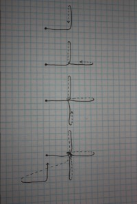Greek cross stitch is a bit more complicated that the other stitches I have done, so I have shown the steps in this picture.