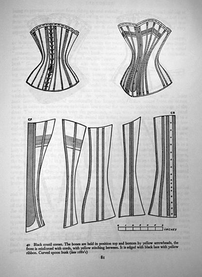 37eedb9fcb9 A late 1880 s corset. From Norah Waugh s