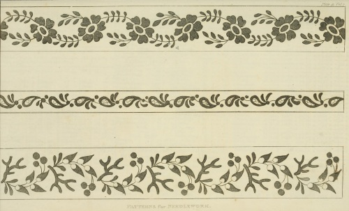 A Regency needlework pattern, from Ackermann's Repository (June 1812).