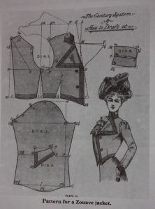 A picture of a Zouave Jacket and its pattern, in Period Stage and Screen, by Jean Hunnisett.